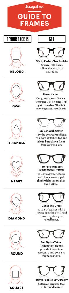 Esquire Guide to Frames - Choosing the right spectacle frame