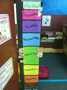 E D F Aa D E D B Df on Classroom Behavior Strategies And Remote Control