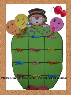 Panel para anotar los cumpleaños: ¡haz el tuyo! Panel, Bulletin Board, Ideas Para, Birthdays, Family Guy, Crafts, Character, Happy Birthday, Note Cards
