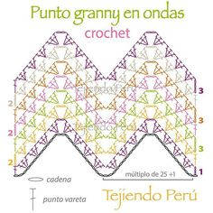 Good Pictures Granny Squares Crochet chunky yarn Suggestions Have encouraged int. Good Pictures Granny Squares Crochet chunky yarn Suggestions Have encouraged intended for Gran Bloc Crochet Motifs, Crochet Animal Patterns, Granny Square Crochet Pattern, Crochet Diagram, Crochet Chart, Crochet Blanket Patterns, Crochet Stitches, Knitting Patterns, Crochet Granny