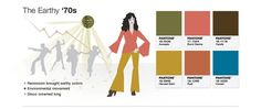 In honor of their anniversary, Pantone studied the trends in color palettes over the past years. Here we take a look at each decade, and pair artworks that reflect the hues of the times. Doodle Inspiration, Modern Retro, Pantone Color, Crowns, Earthy, The Past, Photoshop, In This Moment, Makeup