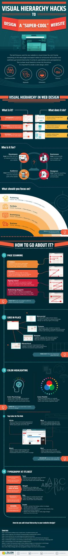 Visual Hierarchy Hacks to Design a Super-Cool Website #infographic #Website #WebDevelopment