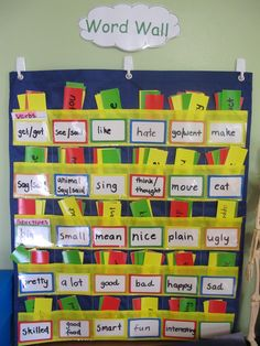 Word wall for finding adjective and verb options, Use this chart for sentence building ,label pocket fill with multiples of that word and let them build sentences. They practice matching words when returning to pockets Classroom Language, Classroom Fun, Classroom Displays, Teaching Writing, Teaching English, Expository Writing, Teaching Ideas, Word Study, Word Work