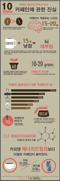 인사이트 - 커피 잘 마시면 '약' 잘못 마시면 '독'http://www.insight.co.kr/news.php?Idx=2600&Code1=006