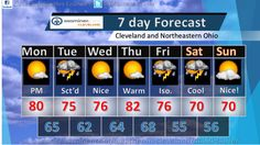 August 13th, 2012 edition of the Cleveland Weather Examiner is available at Examiner.com.  A mixture of clouds and sunshine will rule the forecast along with pleasant temperatures.  We could see a few isolated showers popping up across the area.  Find out if rain is in the future for the rest of the forecast and through the week.  Cleveland Weather Examiner has you covered!    http://www.examiner.com/article/increasing-clouds-give-way-to-showers-overnight-cleveland