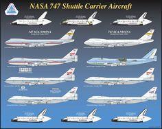 NASA 747 Shuttle Carrier Aircrafts