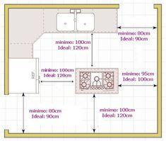 medidas na cozinha 6