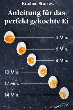 Gekocht, gerührt oder pochiert: Eier lecker zubereiten How long should i # Eggs If you want to cook soft eggs, put them in a saucepan of boiling water for about 4 - 6 minutes. A wax-soft egg is also p Easy Cooking, Cooking Tips, Ways To Cook Eggs, Cast Iron Cooking, Boiled Eggs, Hard Boiled, Nutritious Meals, Food Items, Breakfast