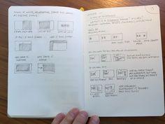 Quick look at a designer's sketchbook   John McWade   Pulse   LinkedIn