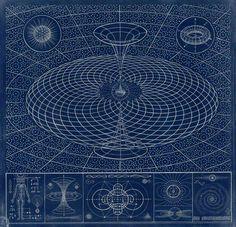 Thorus blueprint