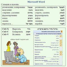 Дело в том, что новые репатрианты, даже зная и умея пользоваться компьютером, часто затрудняются работать, если интерфейс компьютера в офисе или в классе на иврите. А в Израиле таких компьютеров 99%.  Покажу вам одну картинку из этого учебника. https://www.facebook.com/kerenparulpan/photos/pb.659563920805838.-2207520000.1426704276./708553605906869/?type=3&theater