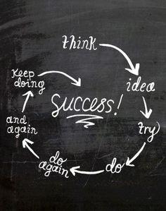 Gondolkozz - Ötletelj - Próbáld meg - Csináld - Csináld újra - És újra - Csináld tovább - Siker!!!