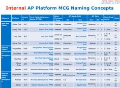 Intel Atom SOC Roadmap For Tablets and Smartphones Leaked – 14nm Airmont and Goldmont Based Chips Detailed | Info-Pc