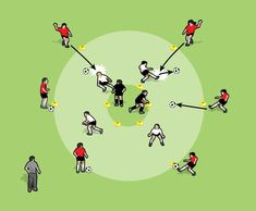 Don't Feed the Monkeys drill for 5 to 8 year olds - part 2 Fun Soccer Games, Soccer Practice Drills, Football Coaching Drills, Rugby Coaching, Soccer Drills For Kids, Youth Soccer, Pe Games, Soccer Tips, Nike Soccer