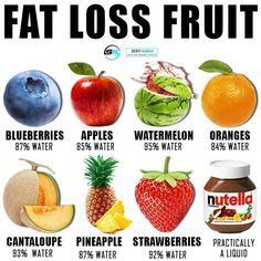 Can You Get Fat From Fruits And Vegetables Pin On How To Burn Fat