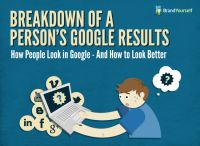 Infographic: Getting Your People in Search Results