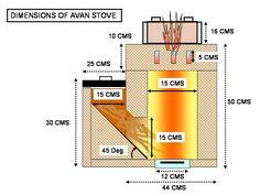 AVAN STOVE