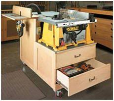 57 Best Home Wood Shop Images Garage Tools Garage Workshop