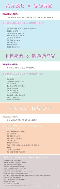 Full Body Workout Plan // Modern Daydream