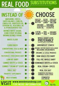 Healthy life, healthy food