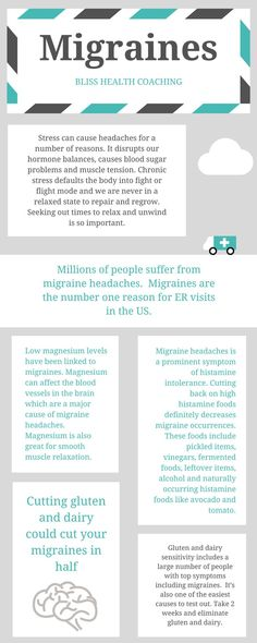 A Natural Migraine Protocol That Actually Works Dealing with migraines is horrible. Learn how you can reduce and possibly eliminate your migraines with these simple solutions. Migraine Diet, Migraine Triggers, Hormonal Migraine, Botox Migraine, Complex Migraine, Ocular Migraine, Hemiplegic Migraine, Headache Symptoms, Stress