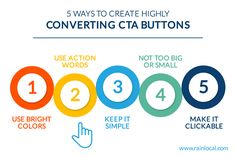 Let's say someone reads your ad, gets excited about your service, and wants to know more or make a purchase, but they're not sure how to do it. Your CTA needs to show them the way to convert clearly. And, here are some of the RAIN's best tips on how to create highly converting CTA buttons. Action Verbs, Big Words, Call To Action, Get Excited, Mobile Marketing, S Word, Good To Know, Banks, Something To Do
