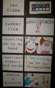 Math Strategies and Tools Visualized math strategies, math anchor charts, math vocabulary, teaching math, math wall, problem solving, math idea, first grade math, math journals
