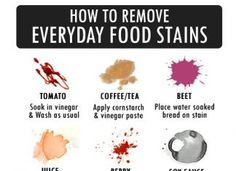 Easy Ways To Remove Everyday Food Stains