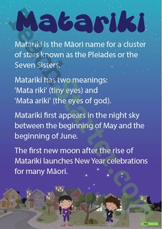 Teaching Resource: A poster to display in your classroom during Matariki (Māori New Year). Early Childhood Activities, Childhood Education, School Resources, Teaching Resources, Maori Songs, Maori Symbols, Food Art For Kids, Maori Designs, Maori Art