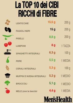 Ecco la percentuale di in molti quotidiani! Wellness Fitness, Health And Wellness, Health Fitness, Healthy Mind, How To Stay Healthy, Healthy Drinks, Healthy Cooking, Detox Recipes, Healthy Recipes