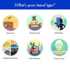 """This picture shows how our application is suitable for any kind of trips.  This means that """"Worldwide"""" app is useful for different type of travelers. Some travelers are families. Other are a group of fellow friends . Some travelers are more adventurous. Some travelers are couples, even single (business) travelers can use our app as well!  Everyone can use it!"""