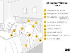 diy decor home Bedroom Arrangement, Home Hacks, New Room, Room Organization, Home Decor Bedroom, Room Inspiration, Decoration, House Design, Wall Units
