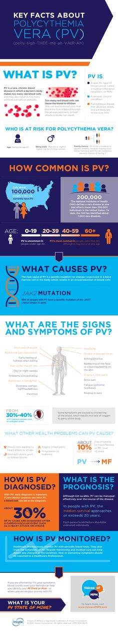 State of Mine Saturday: Today, we have just published a new polycythemia vera (PV) infographic. Please take a look and share with the community!