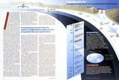 Reading the Ice Grid Design