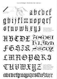 Gothic Textura Alphabet