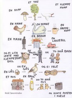 Barn Crafts, Norwegian Words, Bae, Teaching Music, Kids And Parenting, Norway, Art For Kids, Kindergarten, Singing