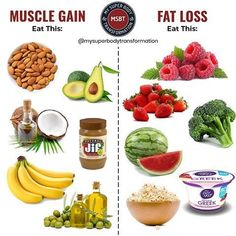 Muscle gain VS Fat loss What should you eat when it comes to fat lo. Muskelaufbau VS Fettabbau Was sollten Sie essen, wenn es um Fettabbau und Muskelaufbau geht? Healthy Snacks, Healthy Eating, Healthy Recipes, List Of Healthy Fats, Healthy High Carb Foods, High Fat Foods, Healthy Sleep, Breakfast Healthy, Breakfast Ideas