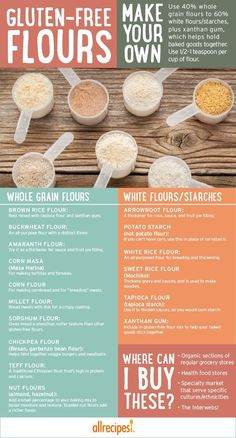 Which Gluten-Free Flour Should You Use? Which Gluten-Free Flour Should You Use? A guide to gluten-free flours. Patisserie Sans Gluten, Dessert Sans Gluten, Gluten Free Desserts, Dairy Free Recipes, Wheat Free Recipes, Gluten Free Flour Mix, Gluten Free Diet, Foods With Gluten, Gluten Free Cooking