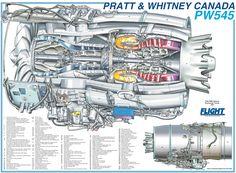 B17 nose cutaway diagram. World War Two Pinterest