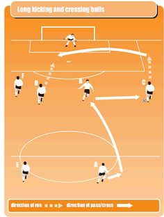 Great drill this quick passing and all out attack love done this with my u14 s