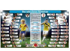 Selección Colombia 1994-2014