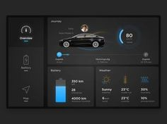 We connected Tesla Model S with a custom-made widget. So while Saša is driving, you can track progress in real-time via widget embeddable in any website. This means everyone has live coverage stra. Dashboard Car, Dashboard Design, App Ui Design, User Interface Design, Identity Design, Web Design Mobile, Car App, Ui Design Inspiration, Application Design