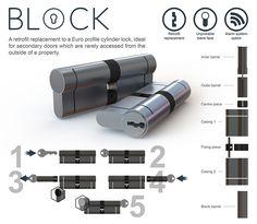 Block detail