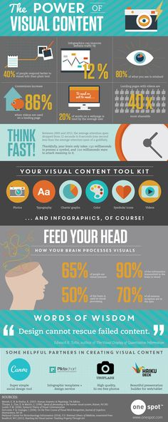 The Power of Visual Content #infographic #BloggingTips