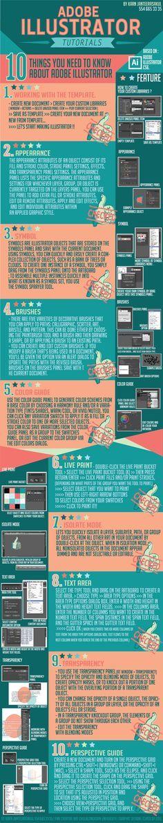 Adobe illustrator Tutorials Infographic by Karn Janteerasakul, via Behance