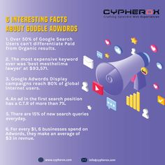 6 Interesting facts about Google AdWords #adwords #marketing #seo #googleadwords #digitalmarketing #socialmedia #contentmarketing #socialmediamarketing #marketingdigital #entrepreneur #branding #ads #webdesign #ppc #website #blogger #webdevelopment #google #ecommerce #blog #googleads #adsense #marketingagency #leads #advertising #cypherox Digital Marketing Strategy, Content Marketing, Social Media Marketing, Successful Social Media Campaigns, Google Ads, Ahmedabad, Interesting Facts, Web Development, Ecommerce