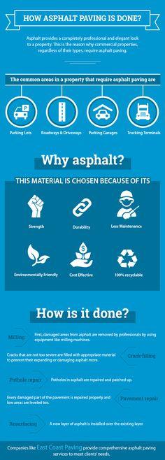 Procedure of Asphalt Paving