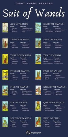 The Swords Tarot Cards belong to the element of fire. In the Tarot the Swords appeal to temperament, fighting spirit, creativity and joy in life. The swords tarot cards symbolize restlessness and self-love in a negative sense. Tarot Cards For Beginners, Tarot Astrology, Number Astrology, Tarot Card Spreads, Tarot Card Meanings, Meaning Of Tarot Cards, Tarot Readers, Card Reading, Book Of Shadows