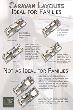 caravan layout Caravan layouts that could be ideal for your family Cosy Camping, Tent Camping, Camping With Kids, Family Camping, Best Caravan, Small Caravans, Caravan Renovation, Remodeled Campers, Rv Life