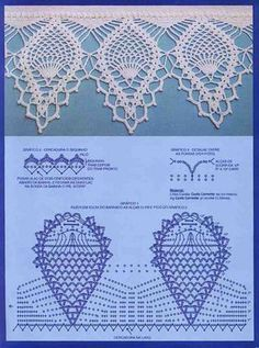 pineapple crochet edging (free pattern with chart)                                                                                                                                                     Más